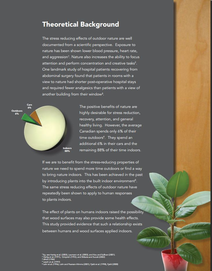 The Study - Wood is Good for Human Health - Theoretical Background