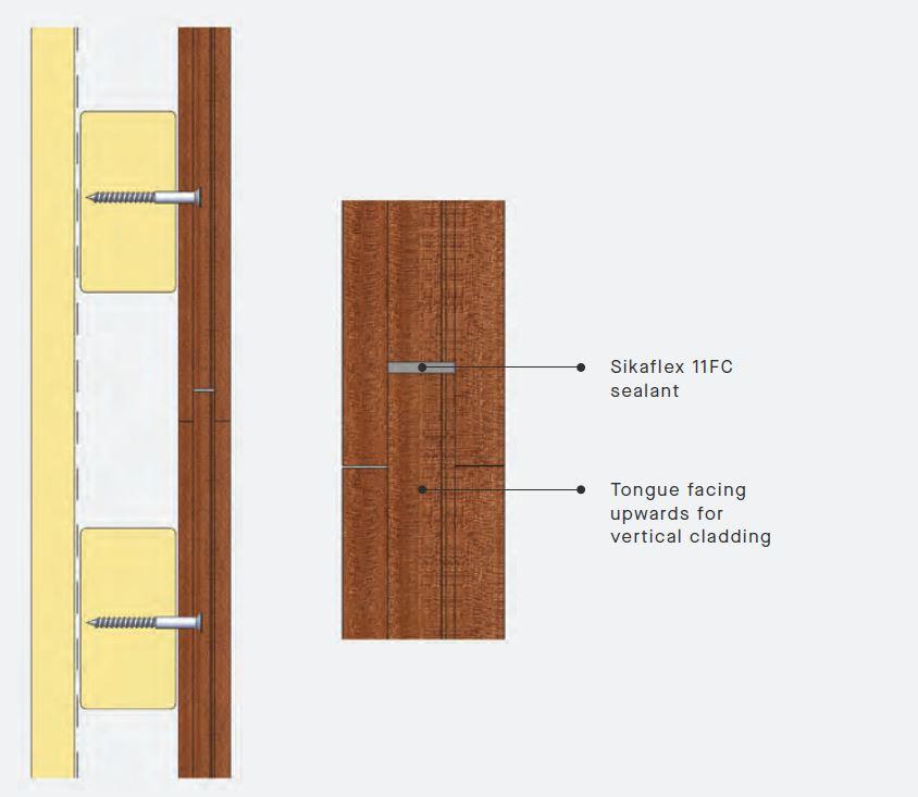 Proplan Installation Infographic