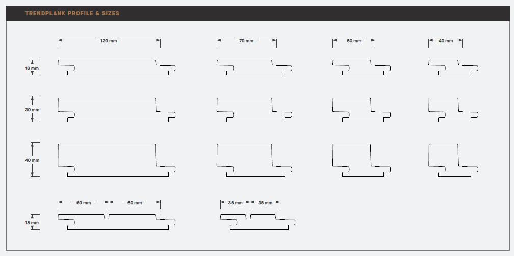 Trendplank Profile sizes